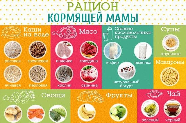 Диета Для Мамочек Кормящих. Рацион питания кормящей мамы по месяцам